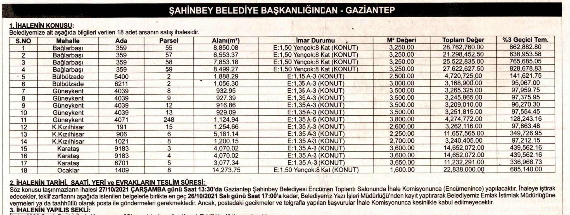 Şahinbey Belediyesi ilan 2